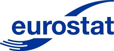 Eurostat: Cyprus home to the least number of high-growth enterprises in the EU in 2014