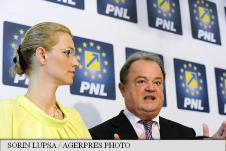 Liberal leader Blaga: Budget amendment betrays PM Ponta's desperation to control SocDems